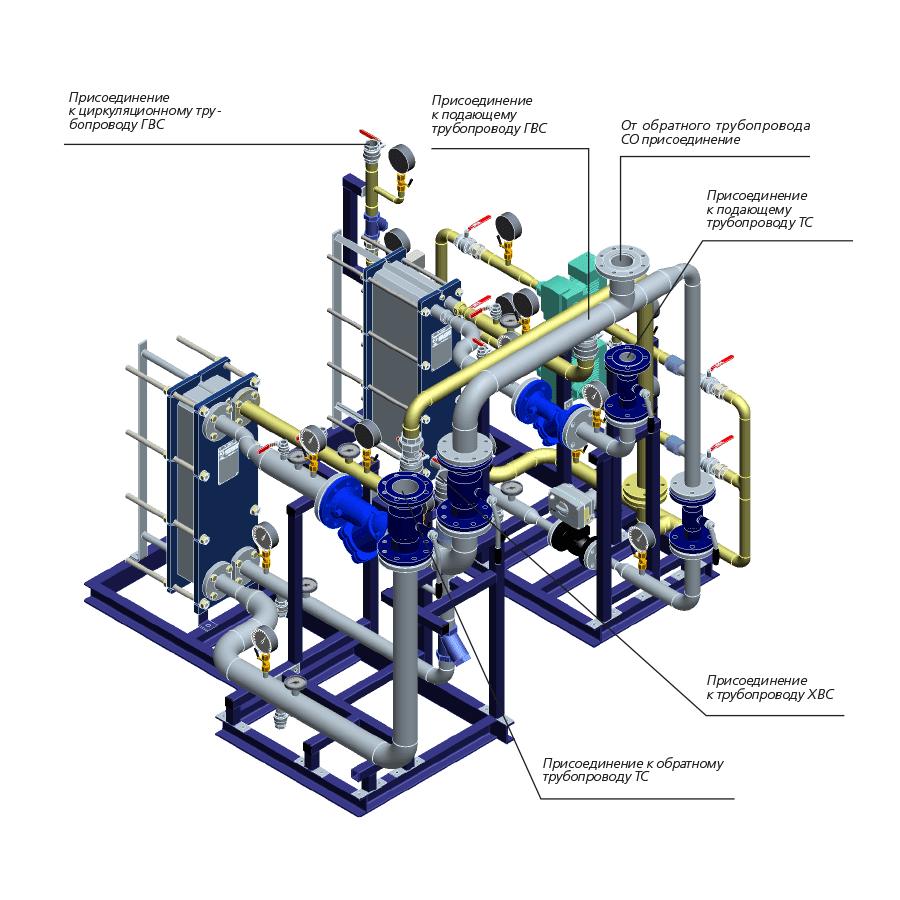 Блок ГВС Ридан(2-ступенчатая смешанная схема ГВС на базе отдельных теплообменников 1 и 2 ступеней)