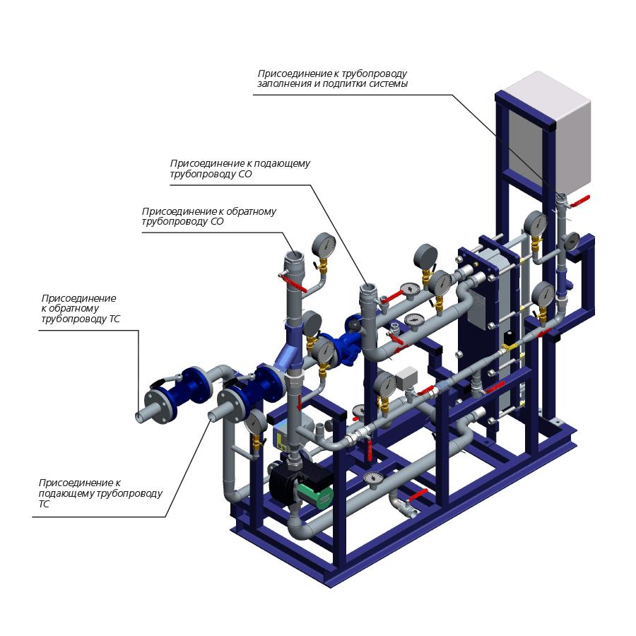 Блок системы отопления Ридан