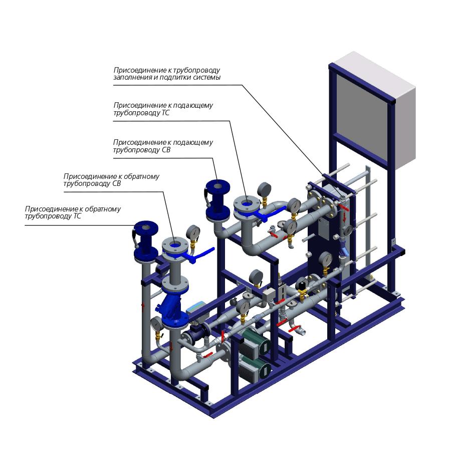 Блок системы вентиляции Ридан