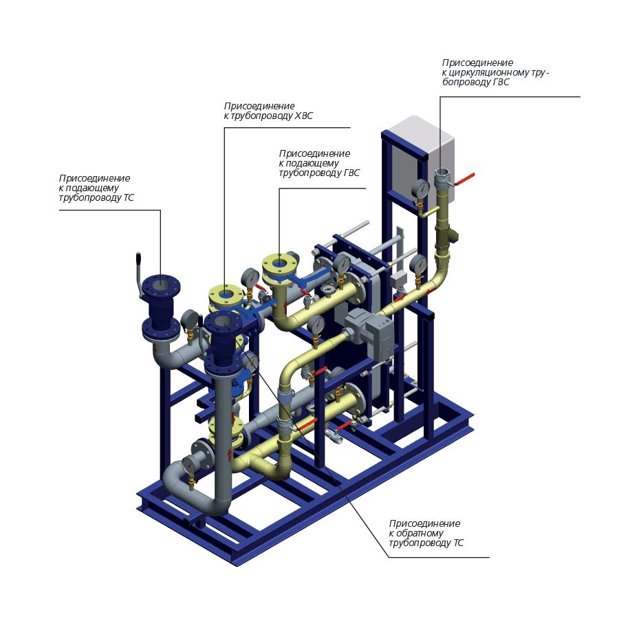 Блок ГВС Ридан (1-ступенчатая параллельная схема ГВС)