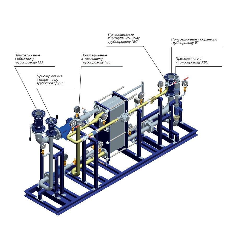Блок ГВС  Ридан (2-ступенчатая смешанная схема ГВС на базе теплообменника-моноблока)